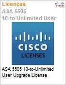 ASA 5505 10-to-Unlimited User UPGRADE License  (Figura somente ilustrativa, n�o representa o produto real)