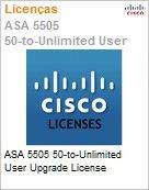 ASA 5505 50-to-Unlimited User UPGRADE License  (Figura somente ilustrativa, n�o representa o produto real)