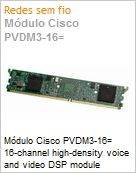 M�dulo Cisco PVDM3-16= 16-channel high-density voice and video DSP module  (Figura somente ilustrativa, n�o representa o produto real)