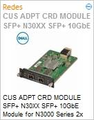 CUS ADPT CRD MODULE SFP+ N30XX SFP+ 10GbE Module for N3000 Series 2x SFP+ Ports (optics or direct attach cables required) Customer Kit  (Figura somente ilustrativa, não representa o produto real)